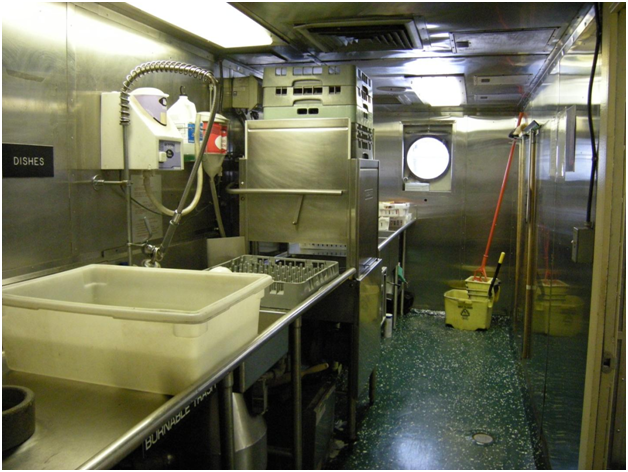 A Commercial Kitchen and what practises to use